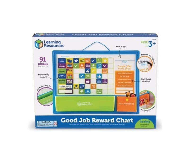 Good Job Reward Chart