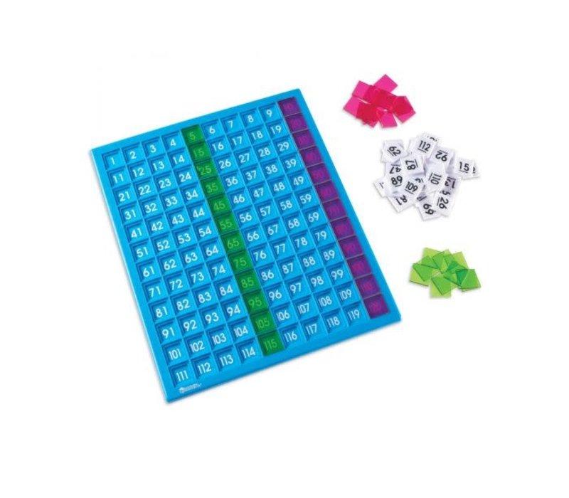 120 Number Board Activity Set