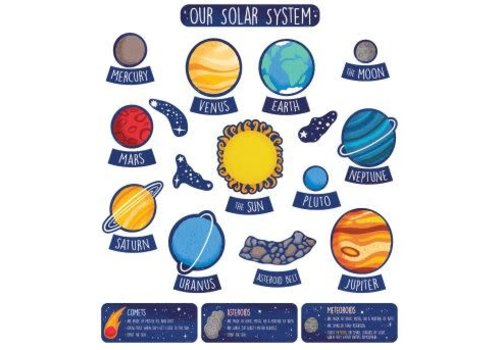 Carson Dellosa The Solar System Bulletin Board Set *
