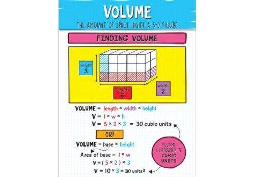 Carson Dellosa Volume Chart*