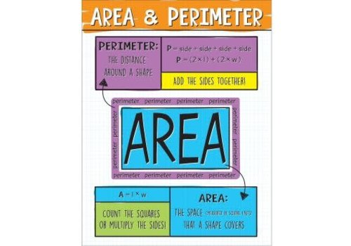 Carson Dellosa Area and Perimeter Chart*