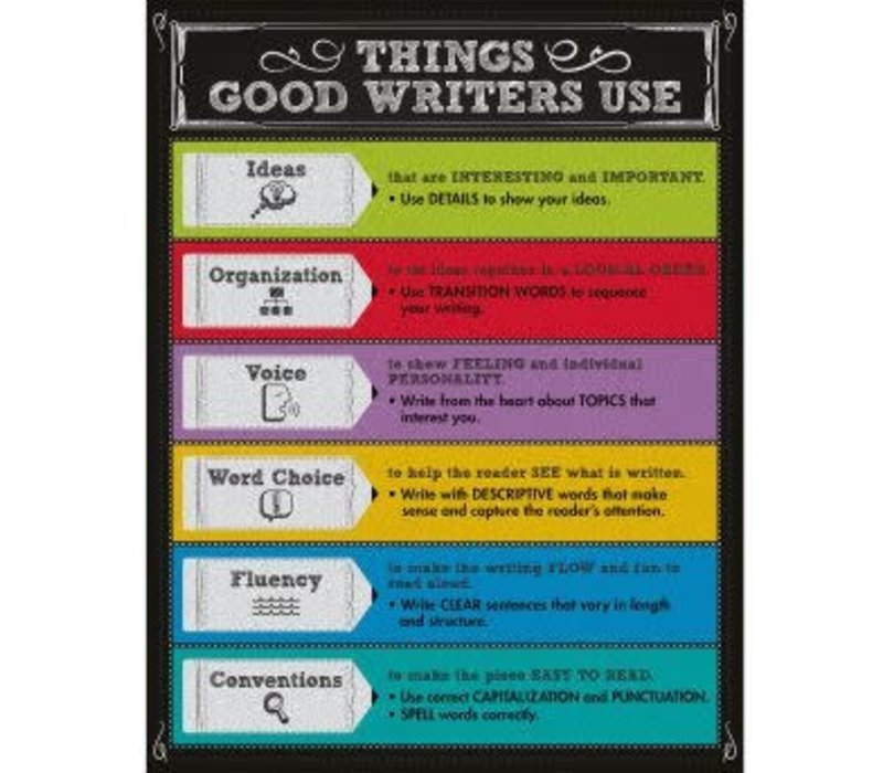 Things Good Writers Use Chart *