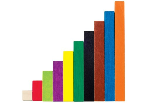 Learning Resources Plastic  Cuisenaire Rods Introductory Set *