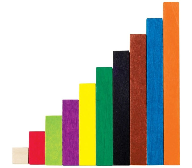 Plastic  Cuisenaire Rods Introductory Set