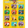 Carson Dellosa One World - Handwashing  poster