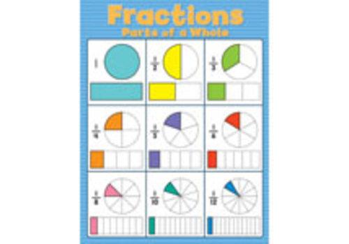 Carson Dellosa Fractions Chart *