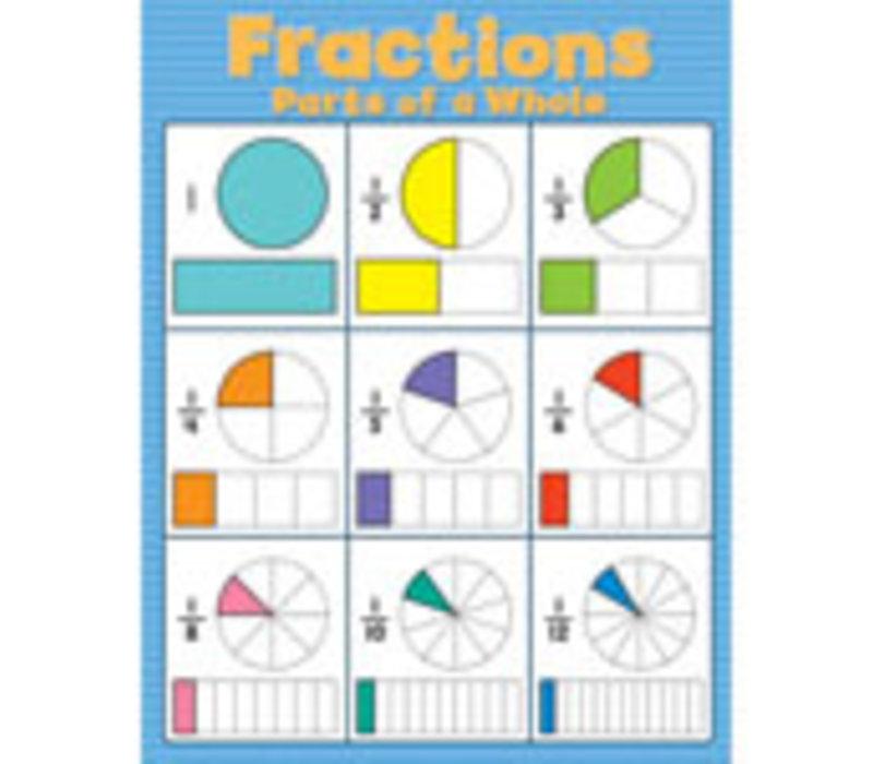 Fractions Chart *