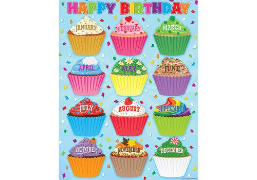 Creative Teaching Press Cupcakes Happy Birthday Chart *