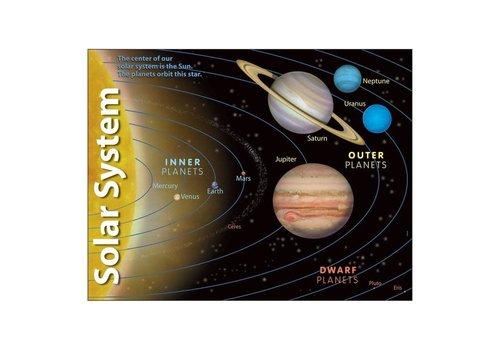 Trend Enterprises Solar System*