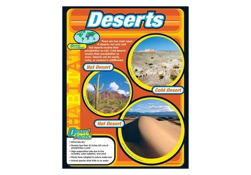 Trend Enterprises Deserts*