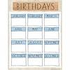 EUREKA A Close-Knit Class Birthday Chart*