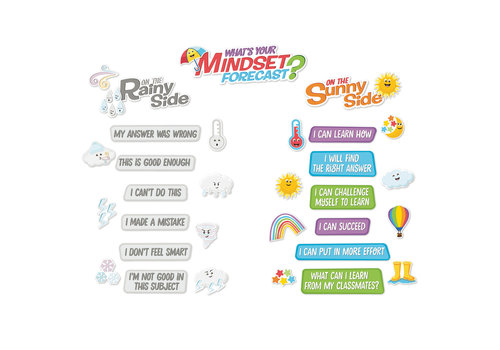 EUREKA A Teachable Town What's Your Mindset Forecast *