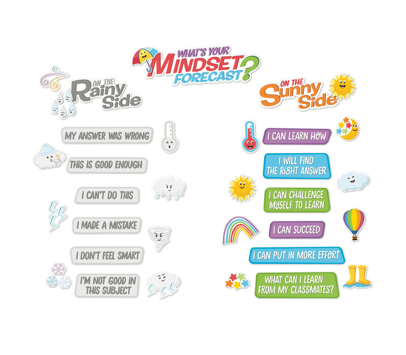 A Teachable Town What's Your Mindset Forecast *