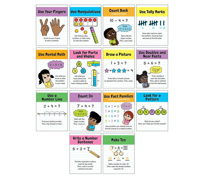Mini Posters: Math Strategies  Poster Set *