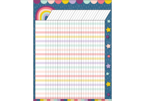 Teacher Created Resources Oh Happy Day Incentive Chart*