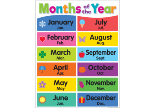 Teacher Created Resources Colorful Months of the Year Chart *