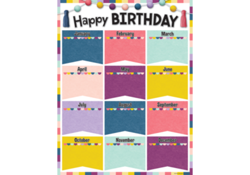 Teacher Created Resources Oh Happy Day Happy Birthday Chart*
