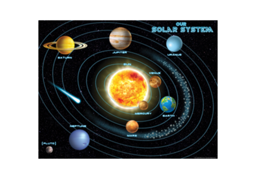 Teacher Created Resources Solar System Chart*