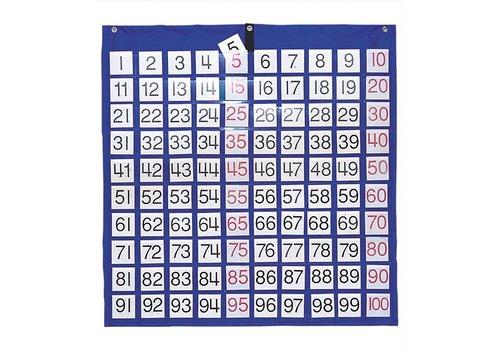 Carson Dellosa Hundreds Pocket Chart*