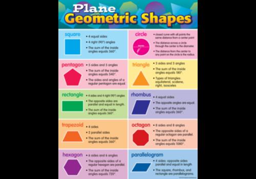 Teacher Created Resources Plane Geometric Shapes Chart *