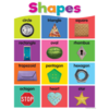 Teacher Created Resources Colorful Shapes Chart *