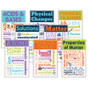 Teacher Created Resources Chemistry Chatter Charts *
