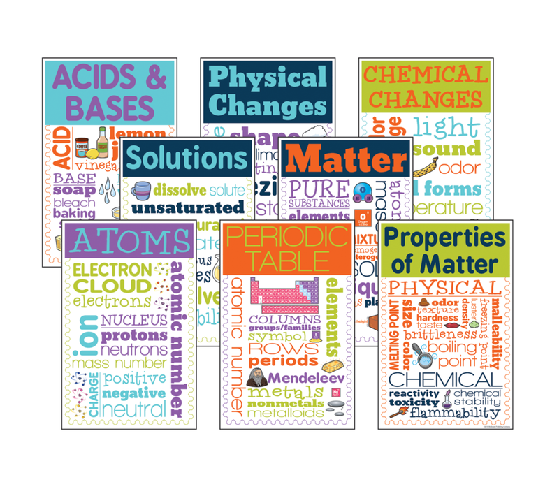 Chemistry Chatter Charts *