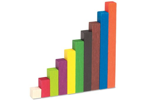 Learning Resources Wooden Cuisenaire Rods Introductory Set *