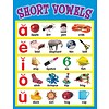 Teacher Created Resources Short Vowels Chart