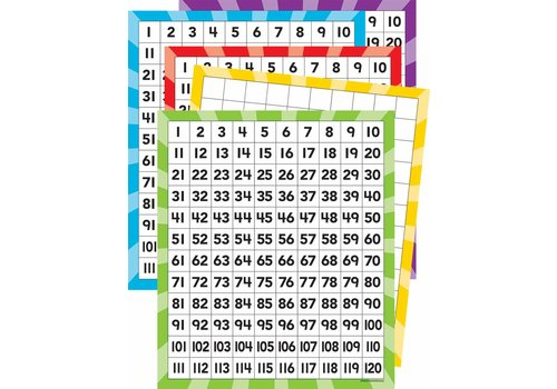 Teacher Created Resources 120 Number Boards, Set of 10