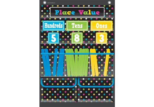 Teacher Created Resources Chalkboard Brights Place Value Pocket Chart