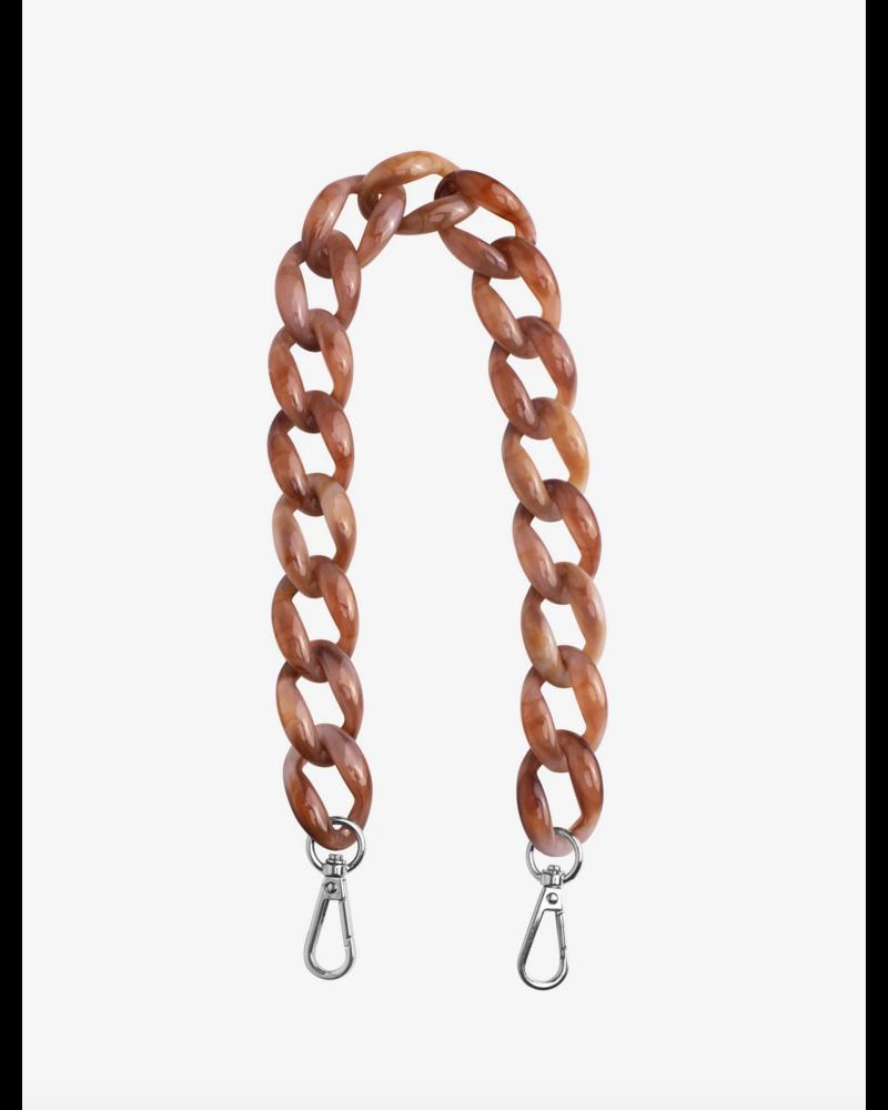 HVISK Chain Handle