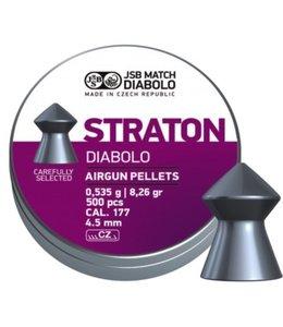 JSB Match Diabolo JSB Straton Diabolo .177 Cal, 8.26gr