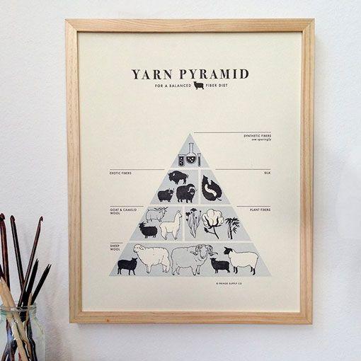 Fringe Supply Co. Fringe Supply Co. Yarn Pyramid Letterpress Print