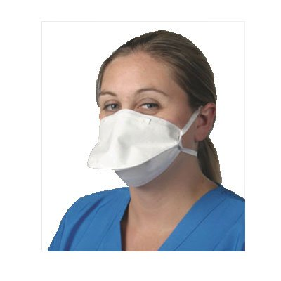 Ritmed Amd N95 Respirator - Single