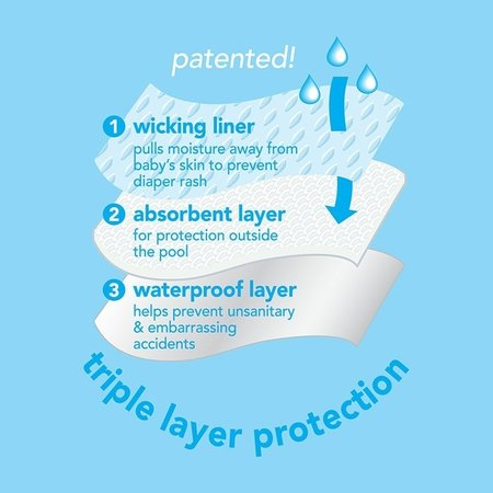 I play Aqua Snap Reusable Swim Diaper by i play