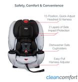 Britax Britax One4Life Convertible Car Seat- Clean Comfort
