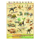 Eurographics Puzzle 1000: Dinosaurs