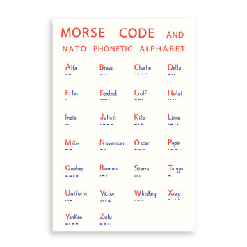 Mr. Boddingtons Studio Morse Code Art Print, 11x17