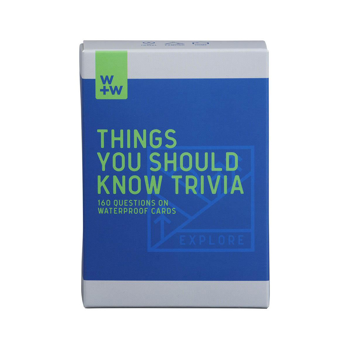 W + W Things You Should Know Trivia Game