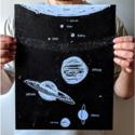 Brainstorm Print and Design - BS BS PRSM - Planets, 11 x 14 inch Print