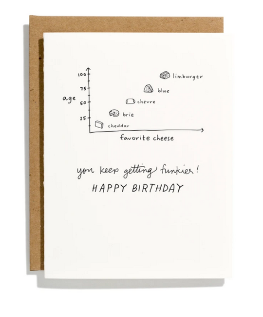 Iron Curtain Press - IC Favorite Cheeses Birthday Card