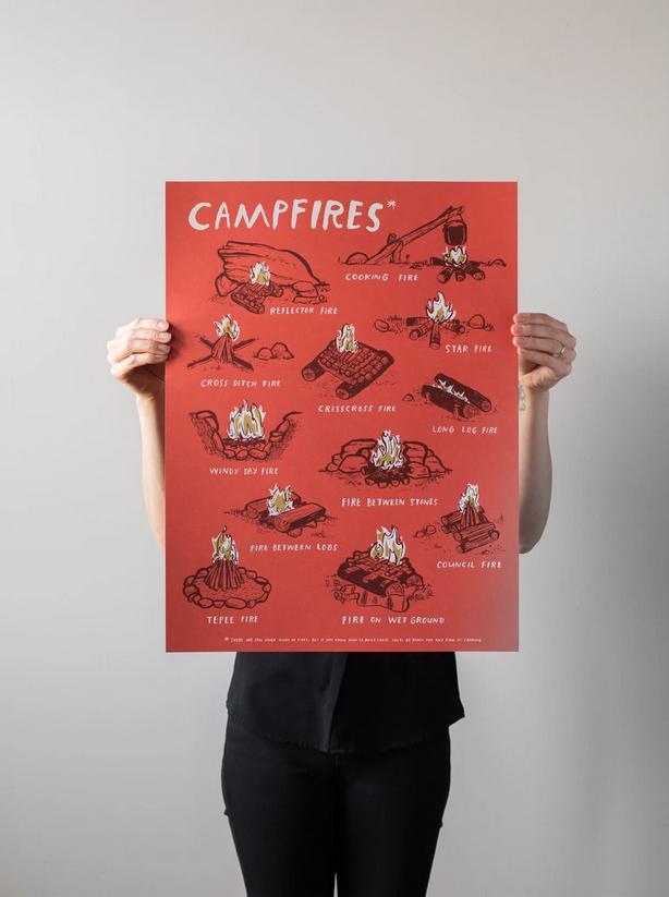 "Brainstorm Print and Design - BS Brainstorm Campfires Screen Print 18""x24"""