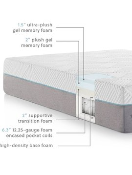 "Wellsville WELLSVILLE 14"" GEL Hybrid Mattress"