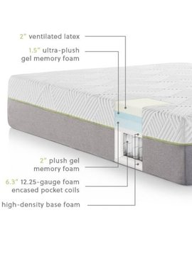 "Wellsville WELLSVILLE 14"" LATEX Hybrid Mattress"