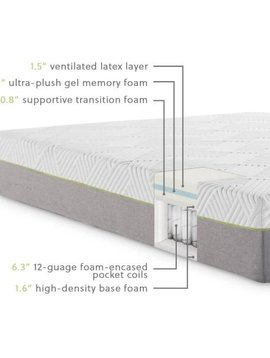 "Wellsville WELLSVILLE 11"" LATEX HYBRID MATTRESS"