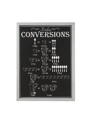 ***Kitchen Conversion Chalkboard Wall Sign