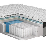 Avanti Everest Queen (60'') Mattress