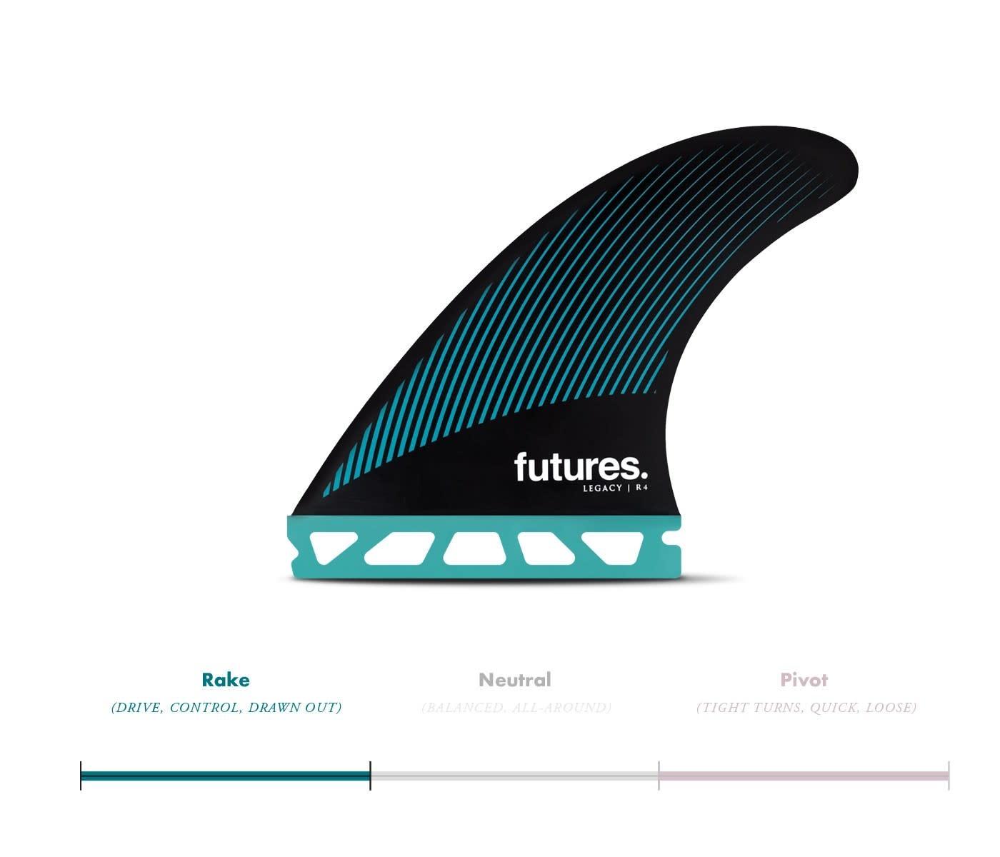 FUTURES R4 HC THRUSTER - TEAL/BLACK