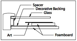 Shadowbox Profile Detail